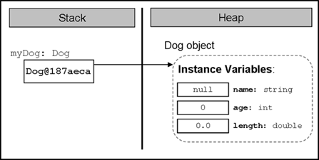 warning address of local variable returned